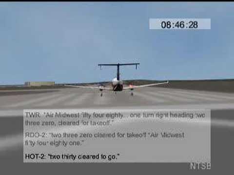 Midwest Flight