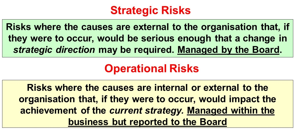 Strategic Risks and Operational Risks